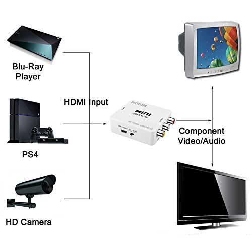 hdmi-to-av-converter-6